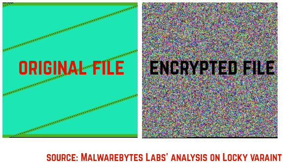 locky-ransomware-unencrypted-versus-encrypted-sensorstechforum